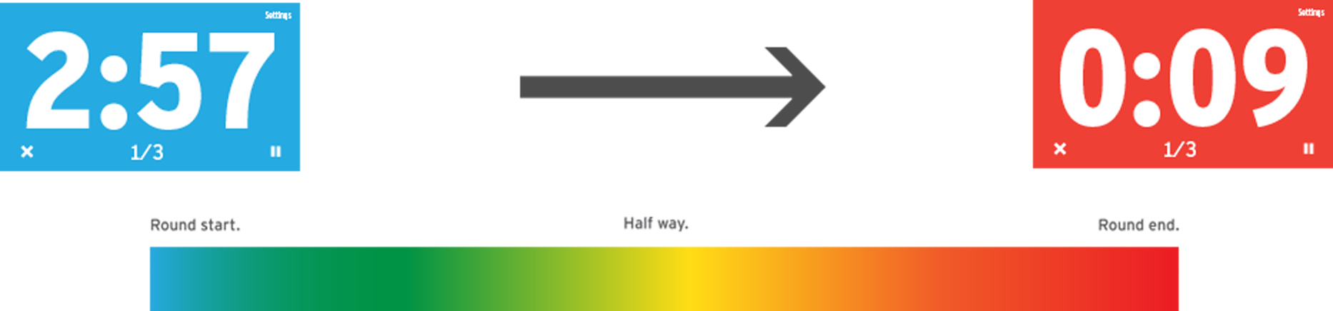 illustration of cold-hot color gradient